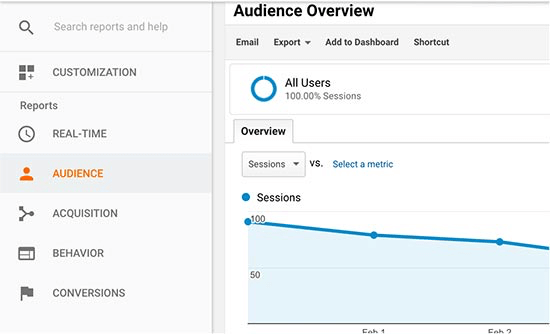 installera google analytics för wordpress