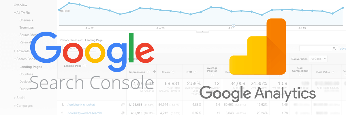 Google Analytics och Search Console på din hemsida