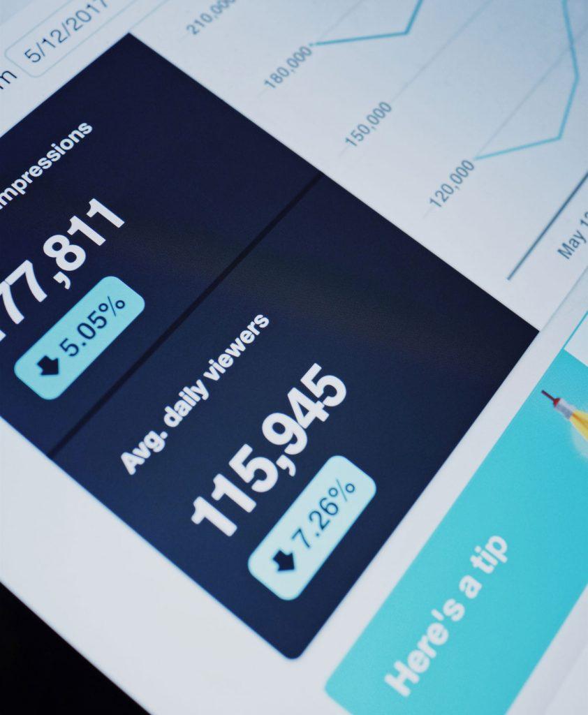 analytics på skärm